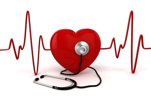 Know the Risks for Heart Disease