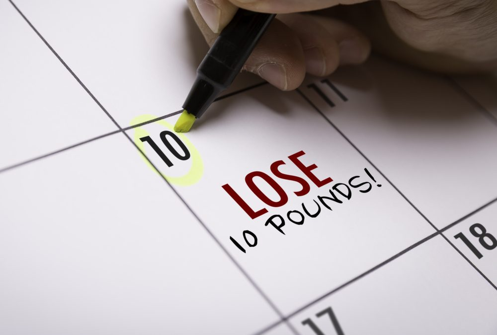 Can You Really Lose Weight by a Fixed Deadline?